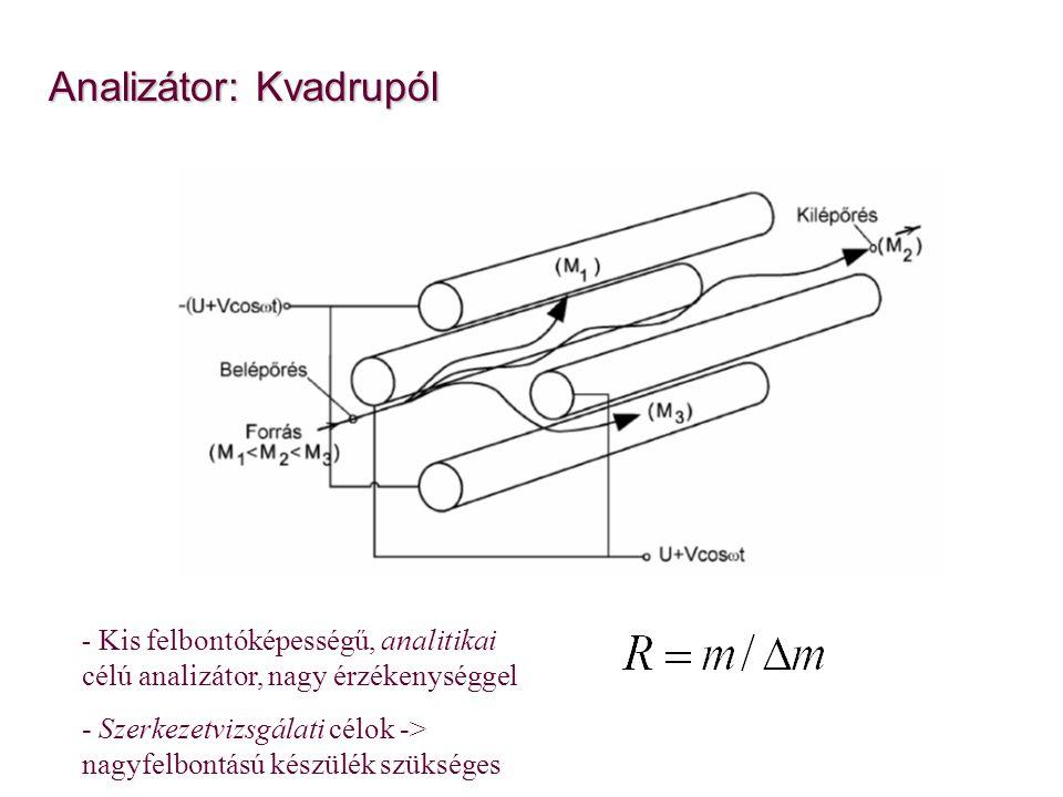 Analizátor: Kvadrupól - Kis felbontóképességű, analitikai célú analizátor, nagy érzékenységgel - Szerkezetvizsgálati célok -> nagyfelbontású készülék szükséges