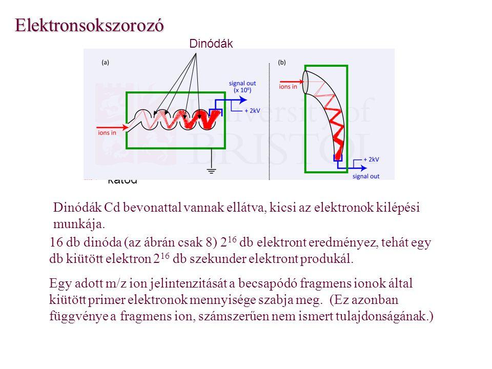 Elektronsokszorozó katód Dinódák Cd bevonattal vannak ellátva, kicsi az elektronok kilépési munkája. 16 db dinóda (az ábrán csak 8) 2 16 db elektront