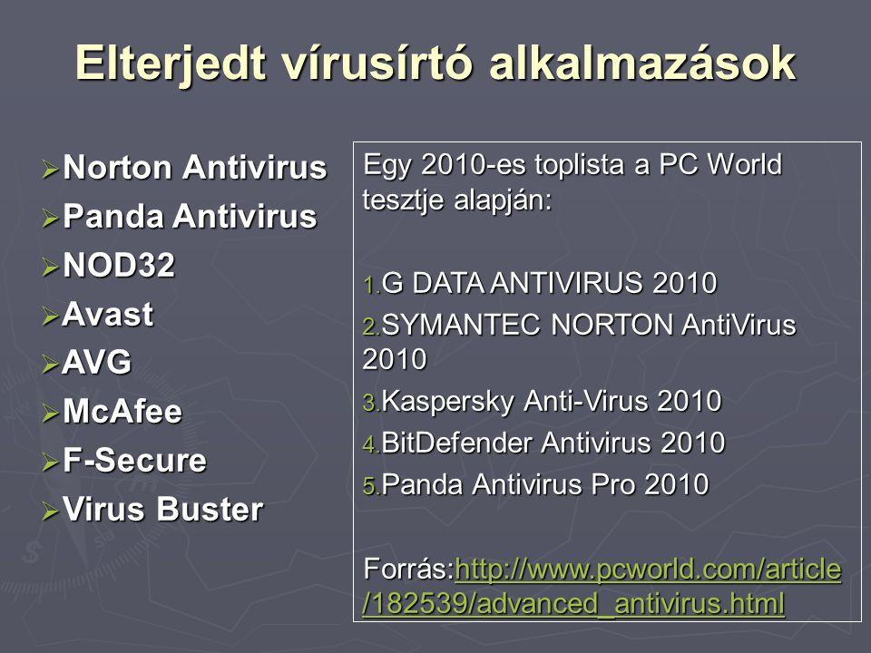 Elterjedt vírusírtó alkalmazások  Norton Antivirus  Panda Antivirus  NOD32  Avast  AVG  McAfee  F-Secure  Virus Buster Egy 2010-es toplista a