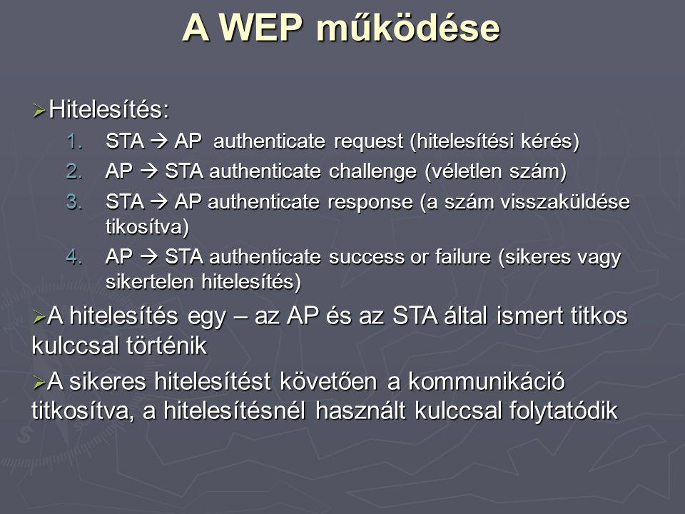 A WEP működése  Hitelesítés: 1.STA  AP authenticate request (hitelesítési kérés) 2.AP  STA authenticate challenge (véletlen szám) 3.STA  AP authen