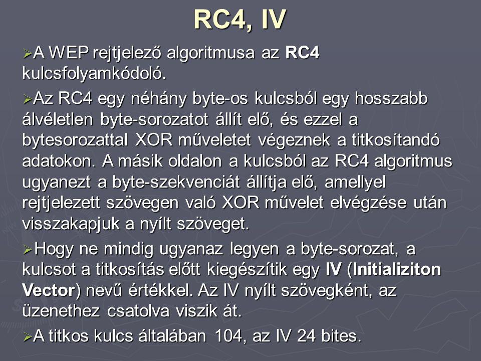 RC4, IV  A WEP rejtjelező algoritmusa az RC4 kulcsfolyamkódoló.  Az RC4 egy néhány byte-os kulcsból egy hosszabb álvéletlen byte-sorozatot állít elő