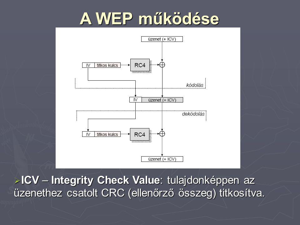 A WEP működése  ICV – Integrity Check Value: tulajdonképpen az üzenethez csatolt CRC (ellenőrző összeg) titkosítva.
