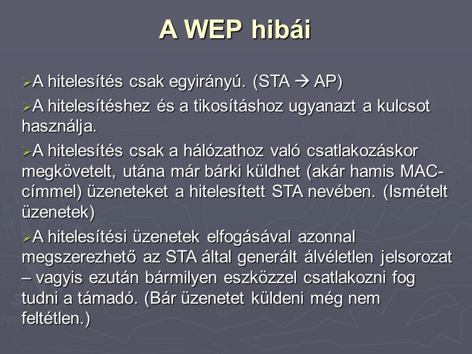 A WEP hibái  A hitelesítés csak egyirányú. (STA  AP)  A hitelesítéshez és a tikosításhoz ugyanazt a kulcsot használja.  A hitelesítés csak a hálóz