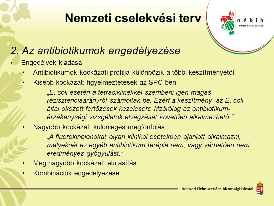 Nemzeti cselekvési terv 2. Az antibiotikumok engedélyezése Engedélyek kiadása Antibiotikumok kockázati profilja különbözik a többi készítményétől Kise
