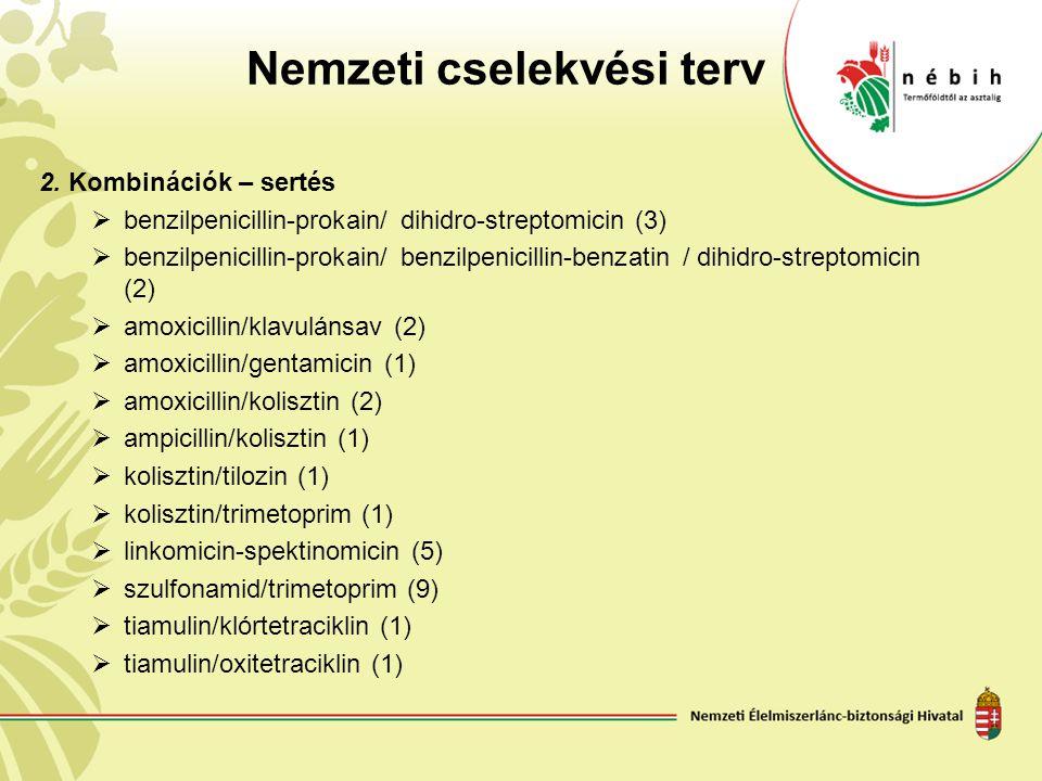 Nemzeti cselekvési terv 2. Kombinációk – sertés  benzilpenicillin-prokain/ dihidro-streptomicin (3)  benzilpenicillin-prokain/ benzilpenicillin-benz