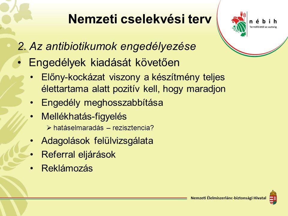 Nemzeti cselekvési terv 2. Az antibiotikumok engedélyezése Engedélyek kiadását követően Előny-kockázat viszony a készítmény teljes élettartama alatt p