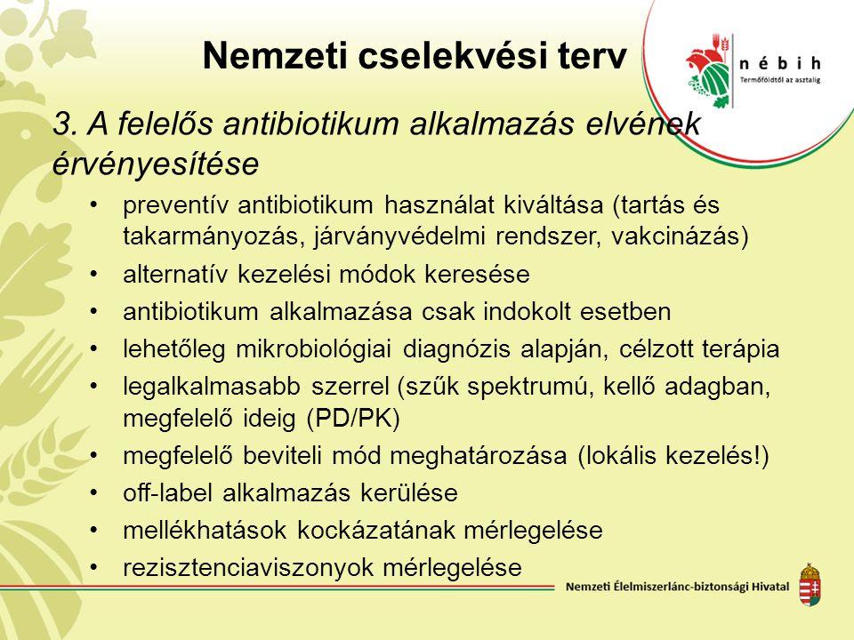 Nemzeti cselekvési terv 3. A felelős antibiotikum alkalmazás elvének érvényesítése preventív antibiotikum használat kiváltása (tartás és takarmányozás