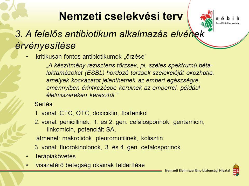 """Nemzeti cselekvési terv 3. A felelős antibiotikum alkalmazás elvének érvényesítése kritikusan fontos antibiotikumok """"őrzése"""" """"A készítmény rezisztens"""