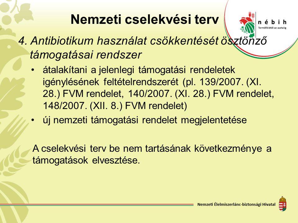 Nemzeti cselekvési terv 4. Antibiotikum használat csökkentését ösztönző támogatásai rendszer átalakítani a jelenlegi támogatási rendeletek igényléséne