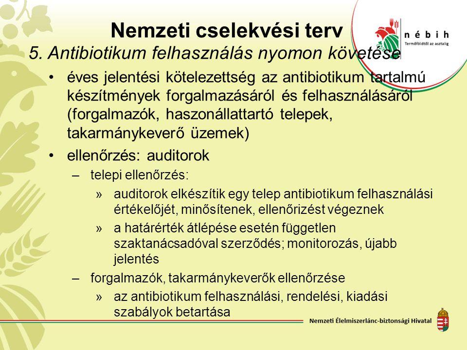 Nemzeti cselekvési terv 5. Antibiotikum felhasználás nyomon követése éves jelentési kötelezettség az antibiotikum tartalmú készítmények forgalmazásáró