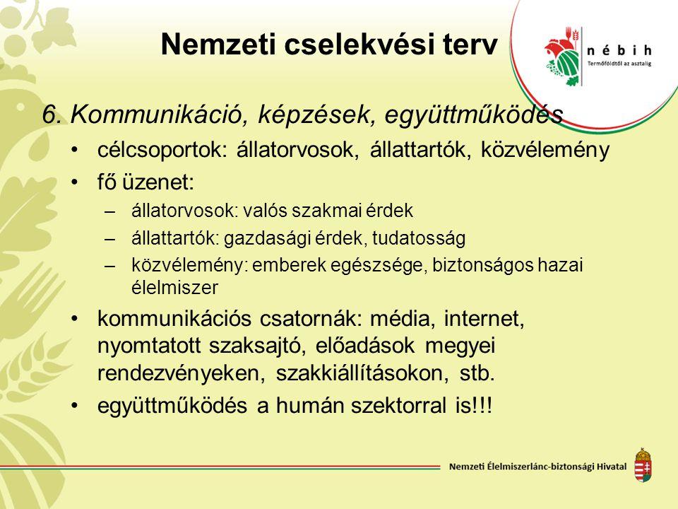Nemzeti cselekvési terv 6. Kommunikáció, képzések, együttműködés célcsoportok: állatorvosok, állattartók, közvélemény fő üzenet: –állatorvosok: valós