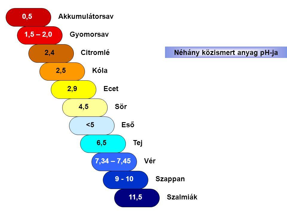 A mérés elve Nagyobb pontosságot tesz lehetővé a pH elektromos mérése.