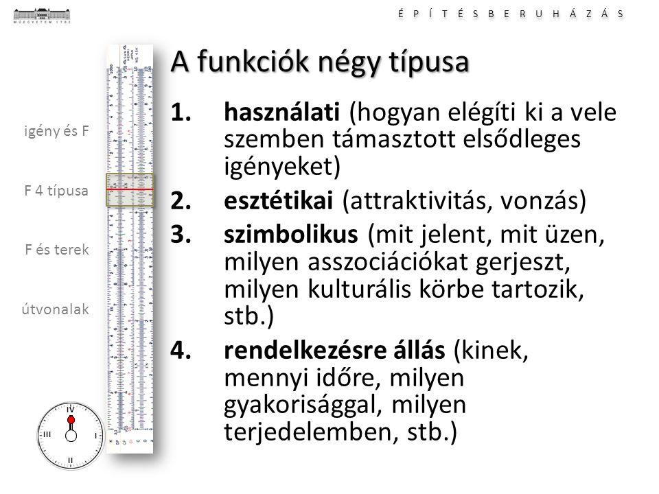 É P Í T É S B E R U H Á Z Á S I II III IV igény és F F 4 típusa F és terek útvonalak A funkciók négy típusa 1.használati (hogyan elégíti ki a vele sze