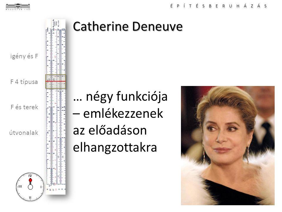 É P Í T É S B E R U H Á Z Á S I II III IV igény és F F 4 típusa F és terek útvonalak Catherine Deneuve … négy funkciója – emlékezzenek az előadáson el