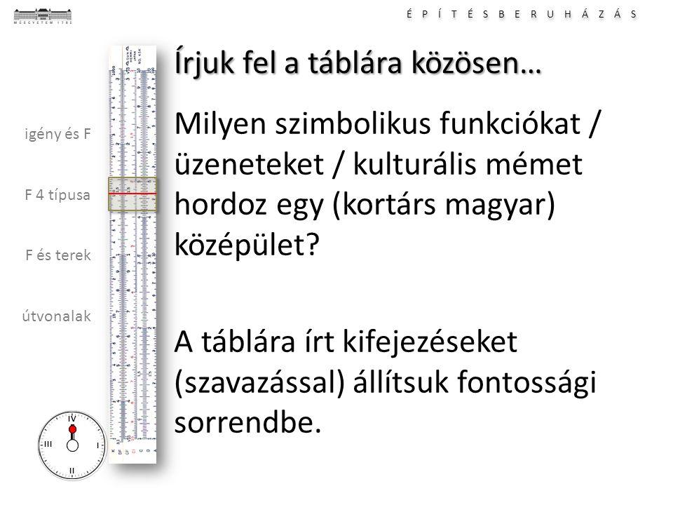 É P Í T É S B E R U H Á Z Á S I II III IV igény és F F 4 típusa F és terek útvonalak Írjuk fel a táblára közösen… Milyen szimbolikus funkciókat / üzen