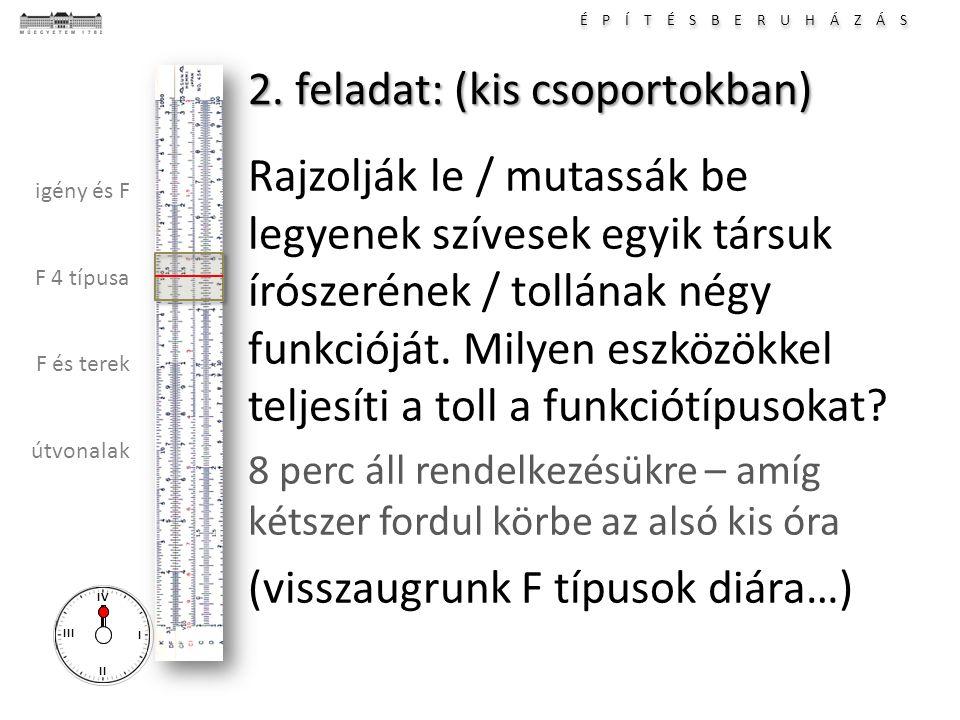 É P Í T É S B E R U H Á Z Á S I II III IV igény és F F 4 típusa F és terek útvonalak 2. feladat: (kis csoportokban) Rajzolják le / mutassák be legyene