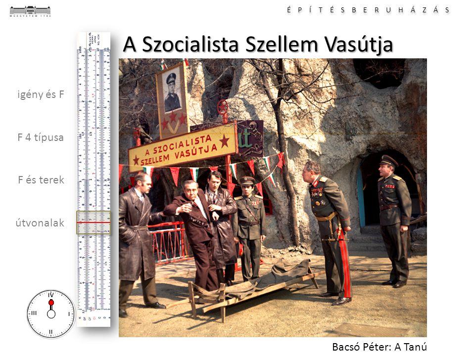 É P Í T É S B E R U H Á Z Á S I II III IV igény és F F 4 típusa F és terek útvonalak A Szocialista Szellem Vasútja Bacsó Péter: A Tanú
