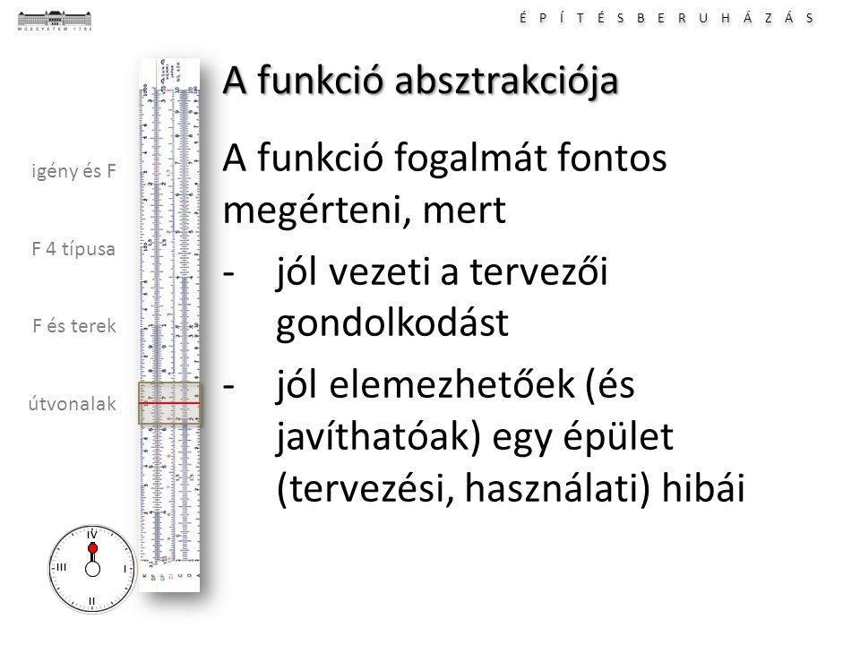 É P Í T É S B E R U H Á Z Á S I II III IV igény és F F 4 típusa F és terek útvonalak A funkció absztrakciója A funkció fogalmát fontos megérteni, mert