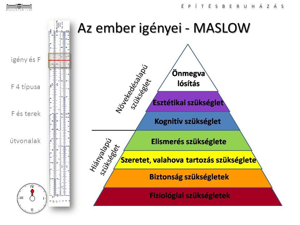 É P Í T É S B E R U H Á Z Á S I II III IV igény és F F 4 típusa F és terek útvonalak Az ember igényei - MASLOW