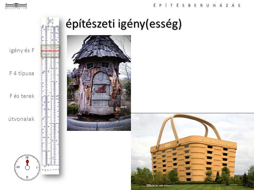 É P Í T É S B E R U H Á Z Á S I II III IV igény és F F 4 típusa F és terek útvonalak építészeti igény(esség)