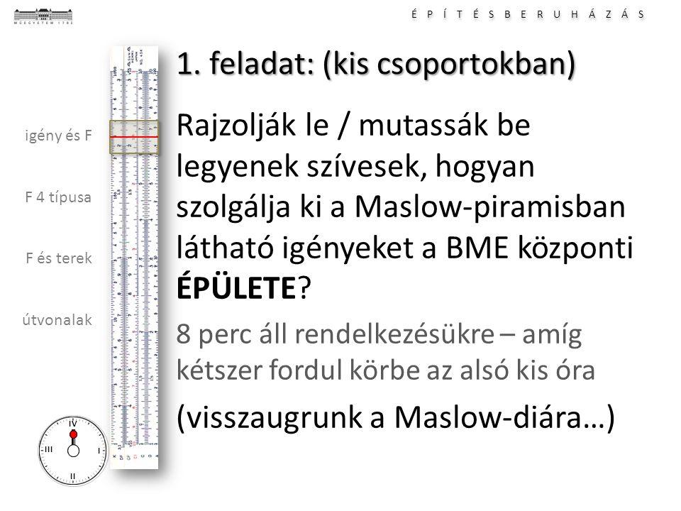 É P Í T É S B E R U H Á Z Á S I II III IV igény és F F 4 típusa F és terek útvonalak 1. feladat: (kis csoportokban) Rajzolják le / mutassák be legyene