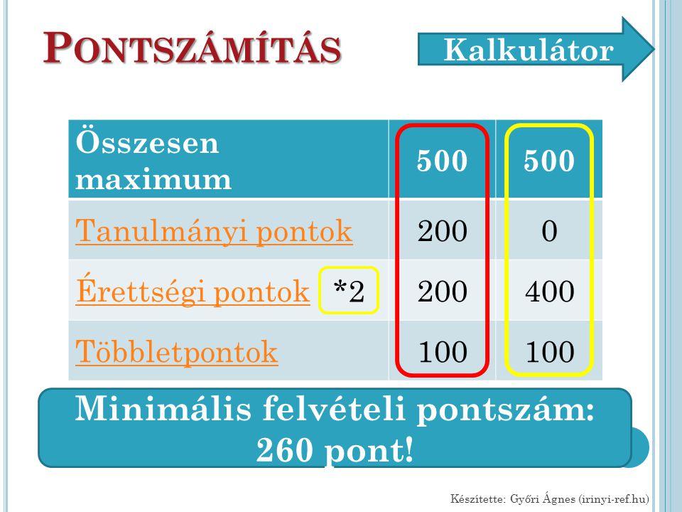 P ONTSZÁMÍTÁS Összesen maximum 500 Tanulmányi pontok2000 Érettségi pontok200400 Többletpontok100 Készítette: Győri Ágnes (irinyi-ref.hu) Minimális felvételi pontszám: 260 pont.