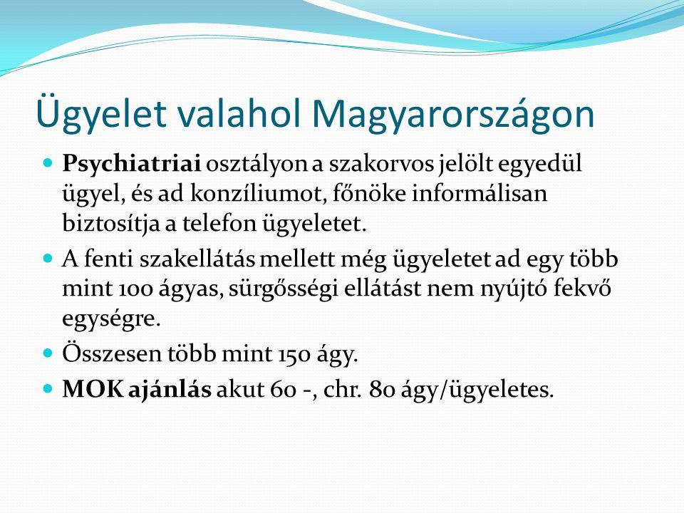 Ügyelet valahol Magyarországon Psychiatriai osztályon a szakorvos jelölt egyedül ügyel, és ad konzíliumot, főnöke informálisan biztosítja a telefon ügyeletet.
