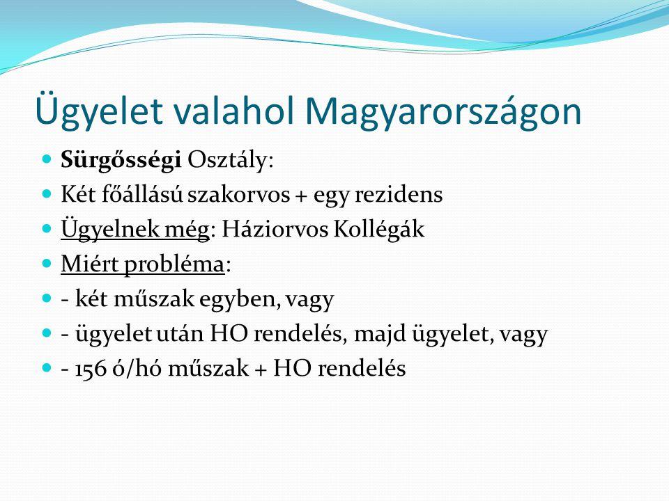 Ügyelet valahol Magyarországon Sürgősségi Osztály: Két főállású szakorvos + egy rezidens Ügyelnek még: Háziorvos Kollégák Miért probléma: - két műszak egyben, vagy - ügyelet után HO rendelés, majd ügyelet, vagy - 156 ó/hó műszak + HO rendelés