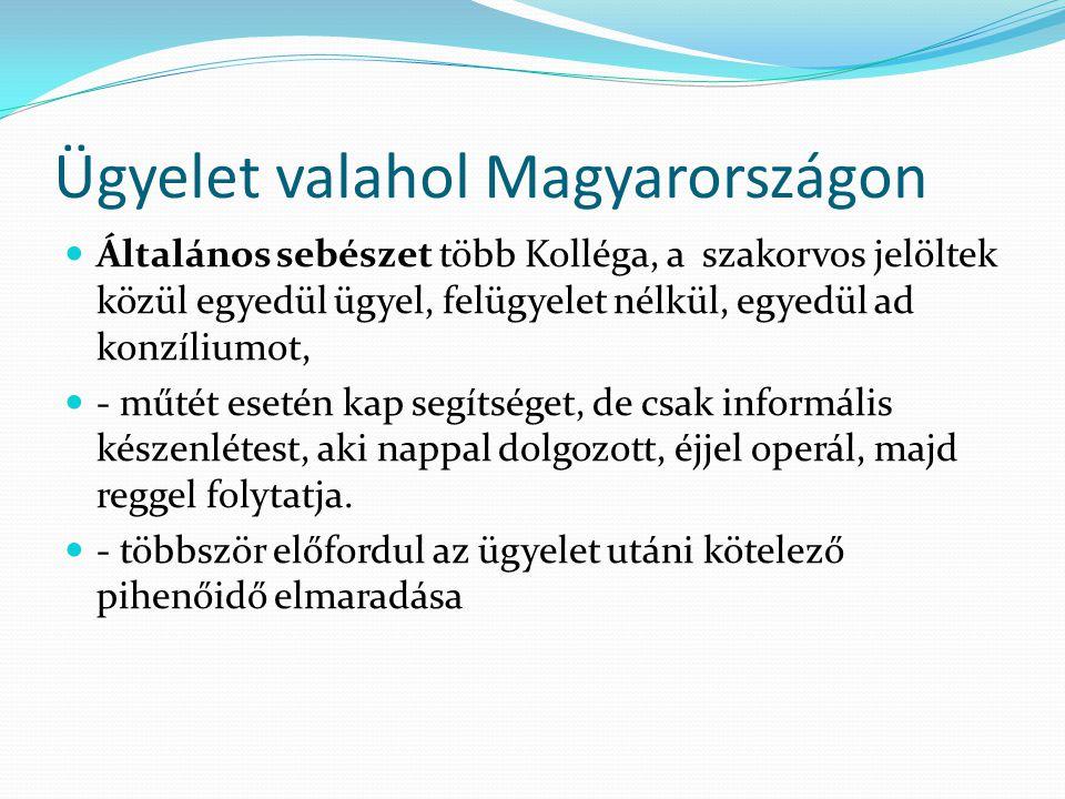 Ügyelet valahol Magyarországon Általános sebészet több Kolléga, a szakorvos jelöltek közül egyedül ügyel, felügyelet nélkül, egyedül ad konzíliumot, - műtét esetén kap segítséget, de csak informális készenlétest, aki nappal dolgozott, éjjel operál, majd reggel folytatja.