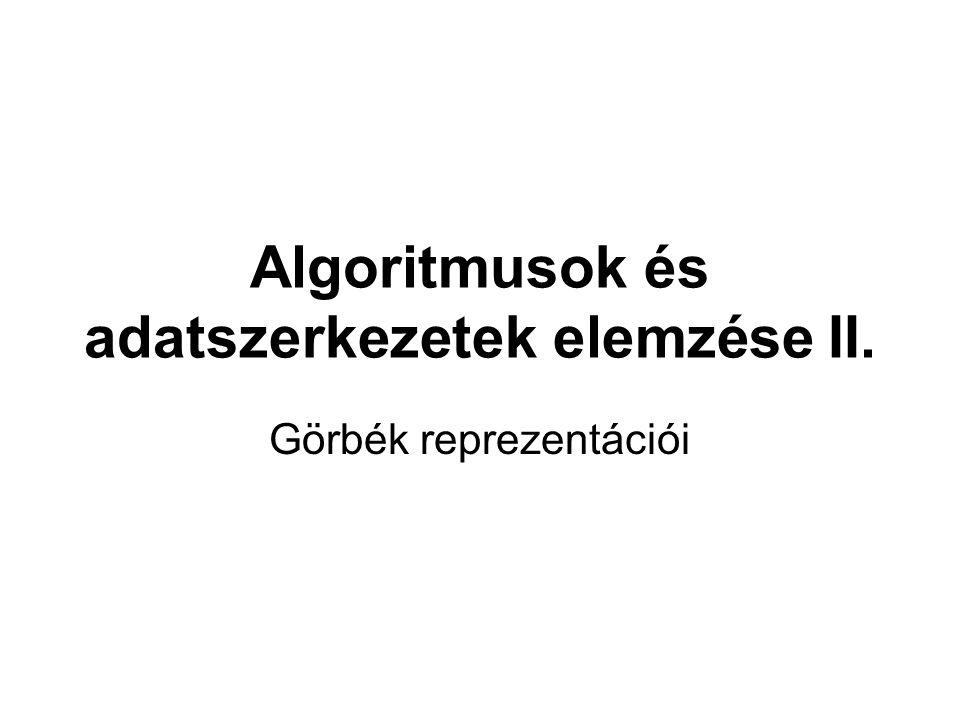 Algoritmusok és adatszerkezetek elemzése II. Görbék reprezentációi
