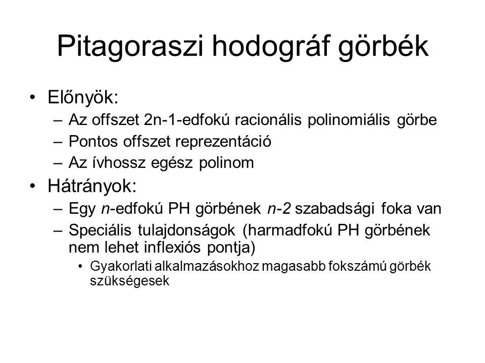 Pitagoraszi hodográf görbék Előnyök: –Az offszet 2n-1-edfokú racionális polinomiális görbe –Pontos offszet reprezentáció –Az ívhossz egész polinom Hát