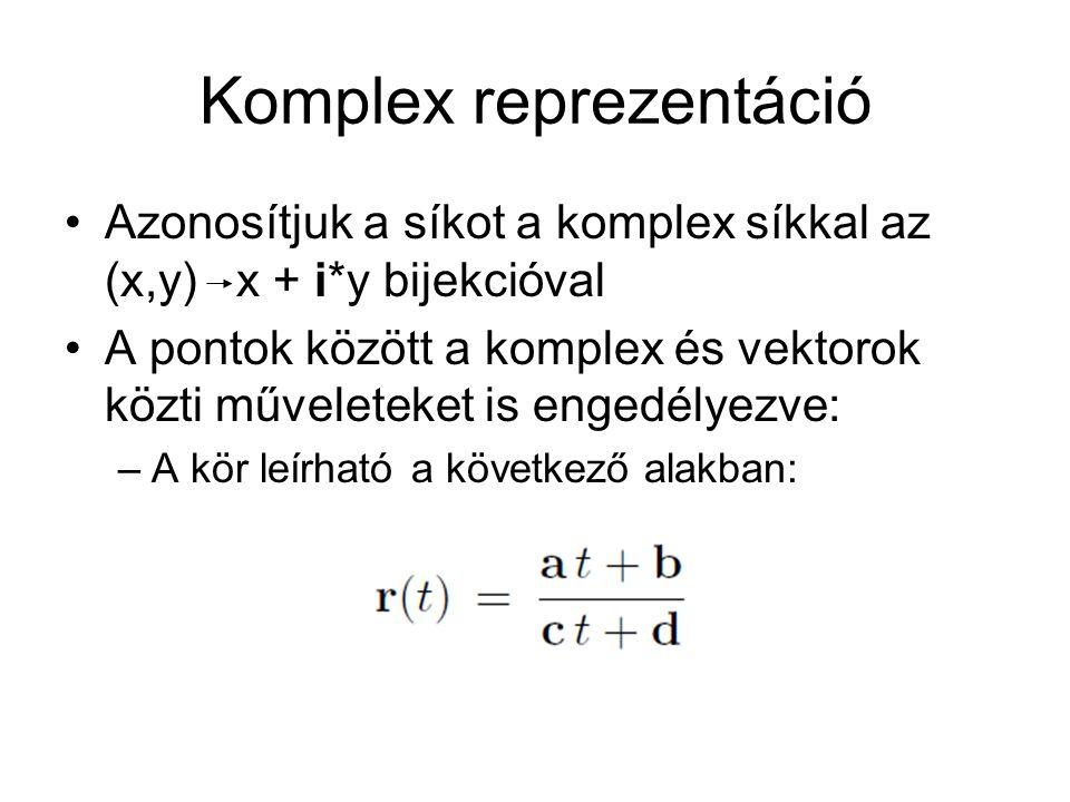 Komplex reprezentáció Azonosítjuk a síkot a komplex síkkal az (x,y) x + i*y bijekcióval A pontok között a komplex és vektorok közti műveleteket is eng