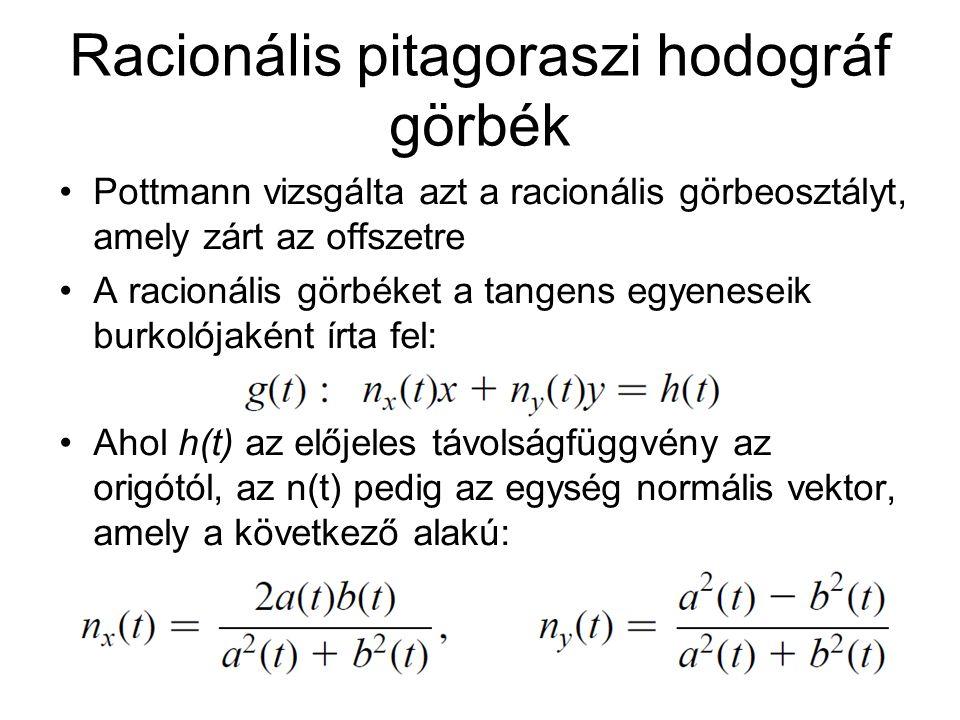 Racionális pitagoraszi hodográf görbék Pottmann vizsgálta azt a racionális görbeosztályt, amely zárt az offszetre A racionális görbéket a tangens egye
