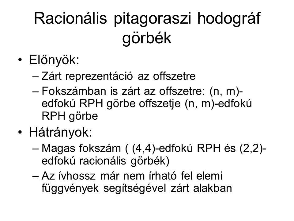 Racionális pitagoraszi hodográf görbék Előnyök: –Zárt reprezentáció az offszetre –Fokszámban is zárt az offszetre: (n, m)- edfokú RPH görbe offszetje