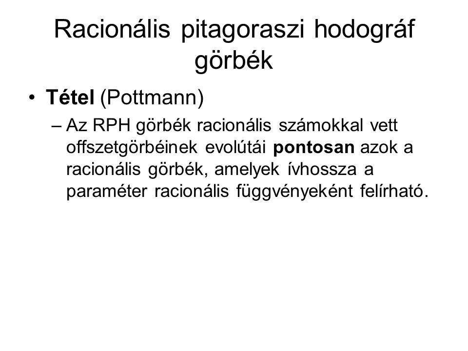 Racionális pitagoraszi hodográf görbék Tétel (Pottmann) –Az RPH görbék racionális számokkal vett offszetgörbéinek evolútái pontosan azok a racionális