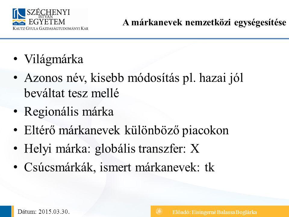 Világmárka Azonos név, kisebb módosítás pl.
