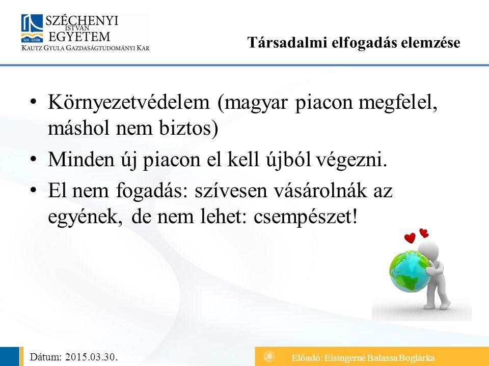 Környezetvédelem (magyar piacon megfelel, máshol nem biztos) Minden új piacon el kell újból végezni.