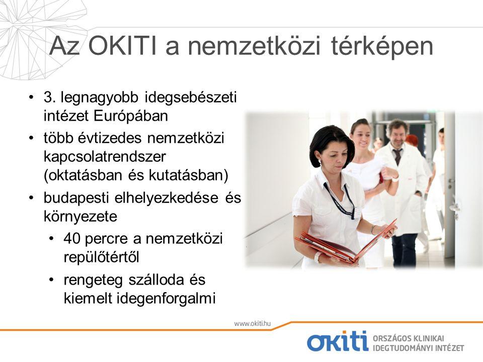 Az OKITI a nemzetközi térképen 3.