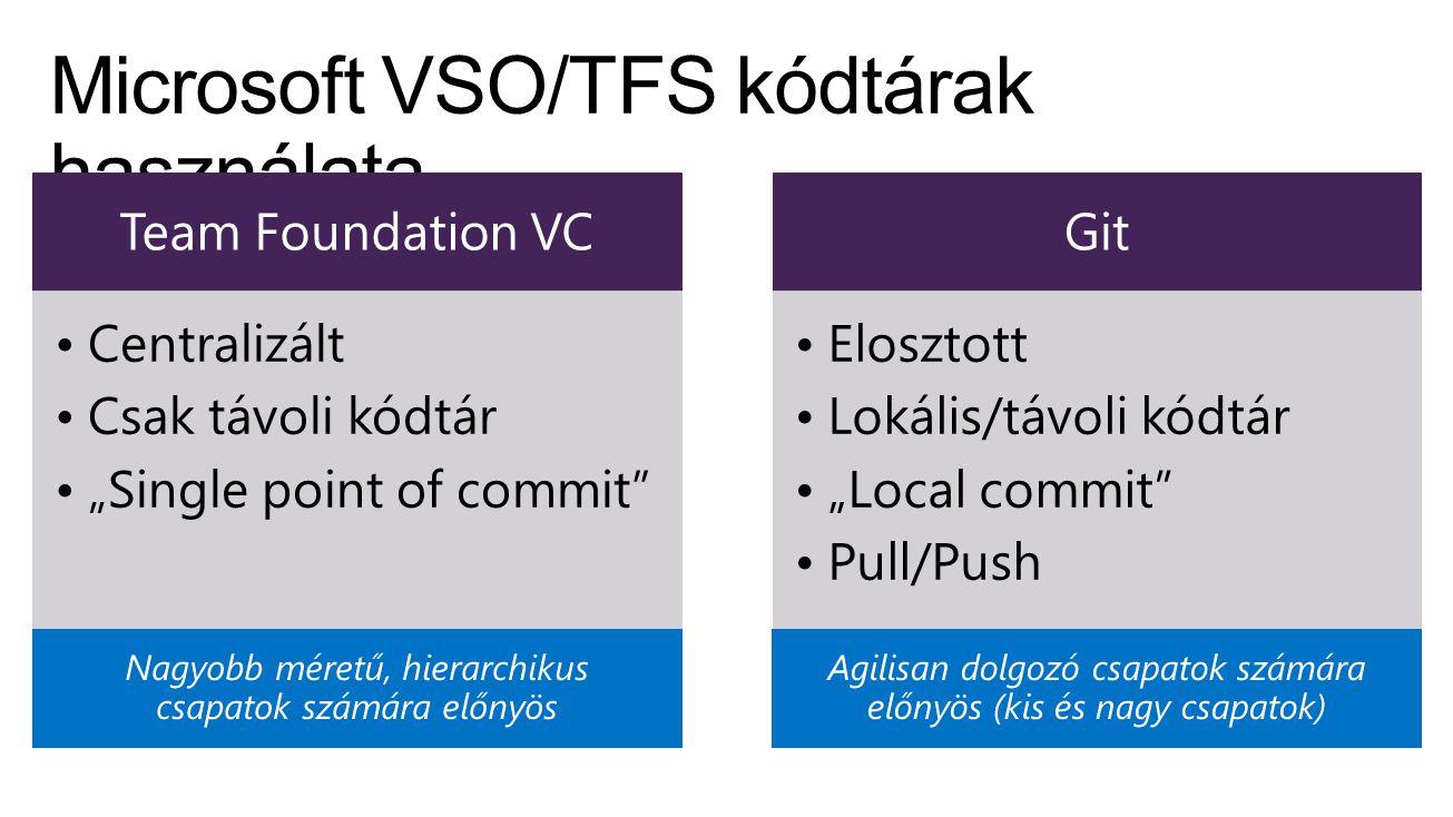 """Team Foundation VC Centralizált Csak távoli kódtár """"Single point of commit"""" Git Elosztott Lokális/távoli kódtár """"Local commit"""" Pull/Push"""