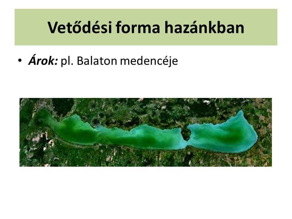 Vetődési forma hazánkban Árok: pl. Balaton medencéje