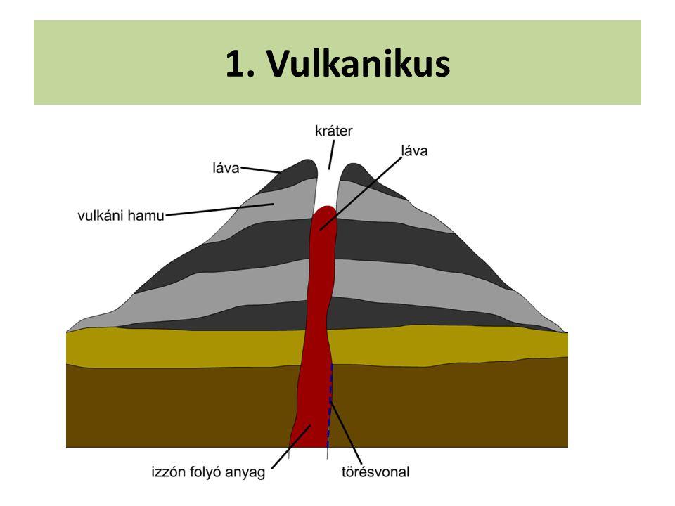 1. Vulkanikus