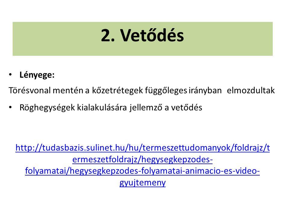 http://tudasbazis.sulinet.hu/hu/termeszettudomanyok/foldrajz/t ermeszetfoldrajz/hegysegkepzodes- folyamatai/hegysegkepzodes-folyamatai-animacio-es-vid