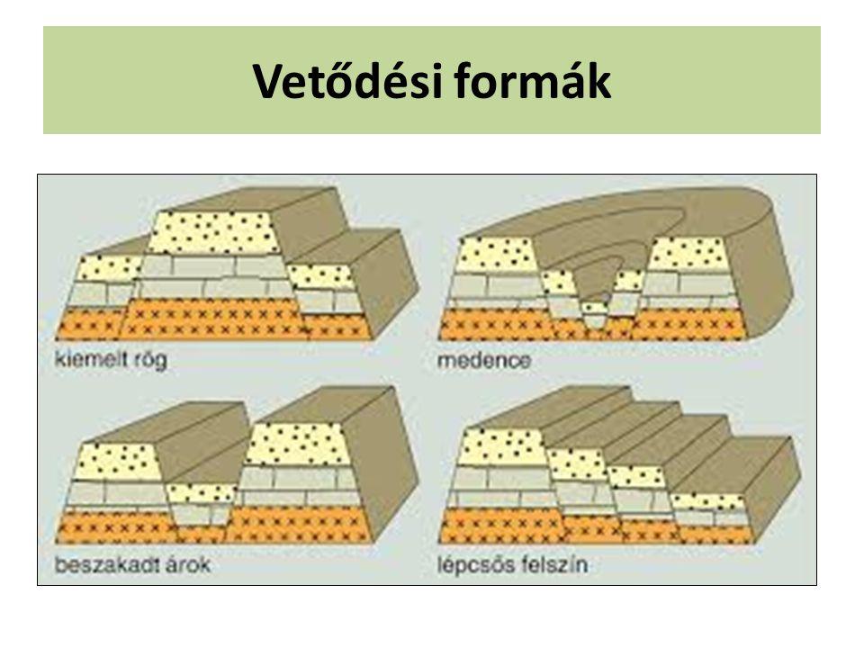 Vetődési formák