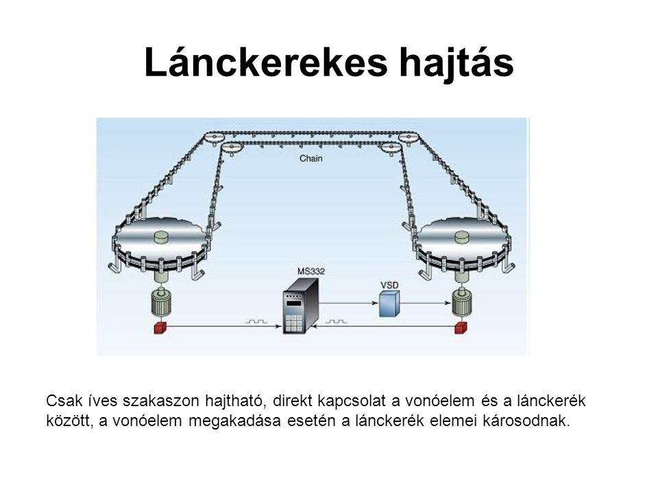 Lánckerekes hajtás Csak íves szakaszon hajtható, direkt kapcsolat a vonóelem és a lánckerék között, a vonóelem megakadása esetén a lánckerék elemei ká