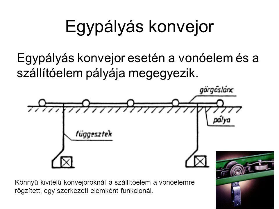 Egypályás konvejor Egypályás konvejor esetén a vonóelem és a szállítóelem pályája megegyezik. Könnyű kivitelű konvejoroknál a szállítóelem a vonóelemr
