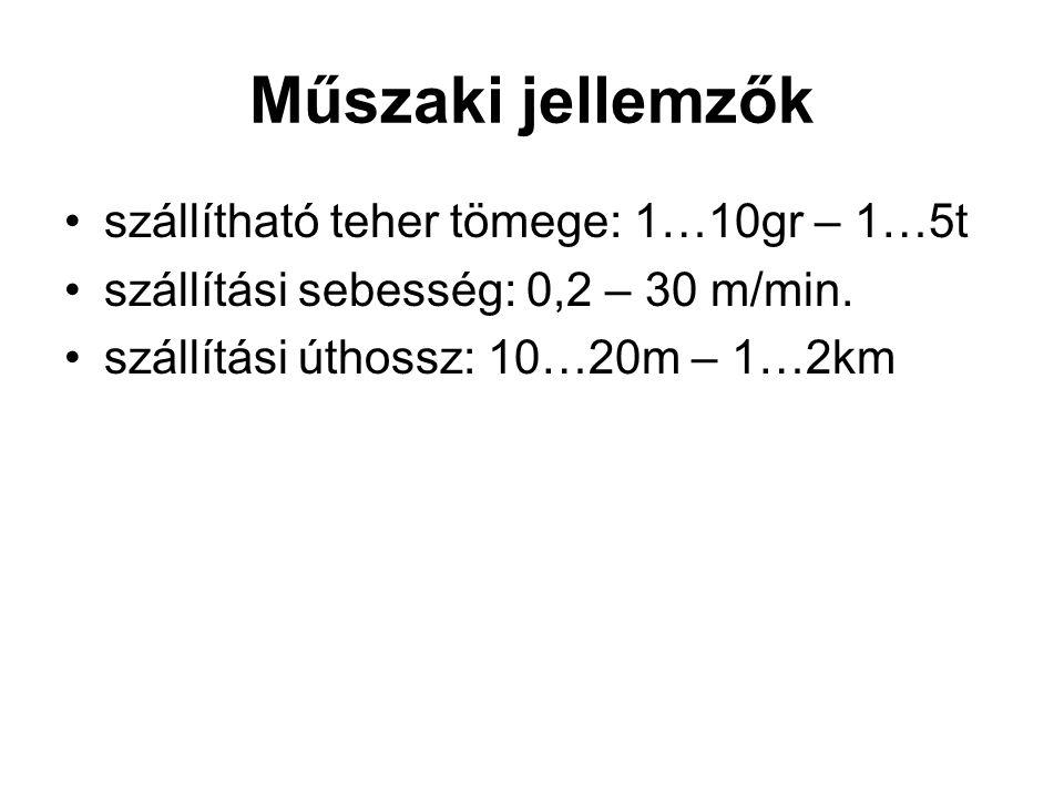 Műszaki jellemzők szállítható teher tömege: 1…10gr – 1…5t szállítási sebesség: 0,2 – 30 m/min. szállítási úthossz: 10…20m – 1…2km