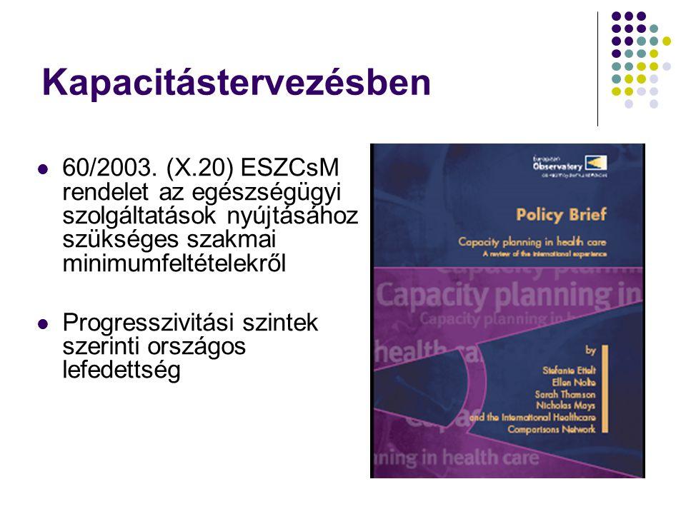 Kapacitástervezésben 60/2003. (X.20) ESZCsM rendelet az egészségügyi szolgáltatások nyújtásához szükséges szakmai minimumfeltételekről Progresszivitás
