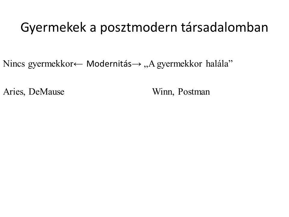 """Gyermekek a posztmodern társadalomban Nincs gyermekkor← Modernitás → """"A gyermekkor halála Aries, DeMause Winn, Postman"""