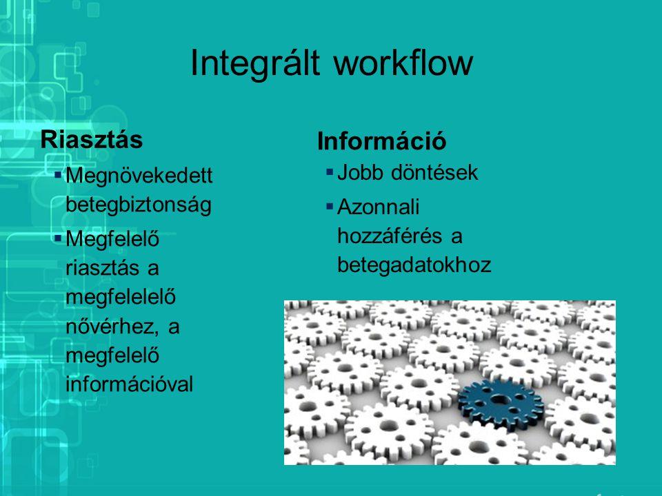 Integrált workflow Riasztás  Megnövekedett betegbiztonság  Megfelelő riasztás a megfelelelő nővérhez, a megfelelő információval Információ  Jobb dö