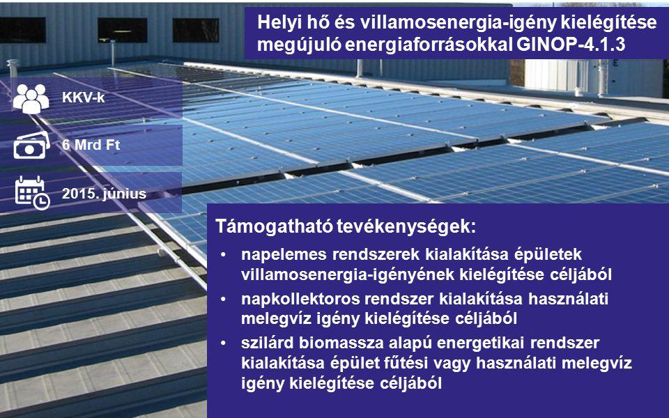 Helyi hő és villamosenergia-igény kielégítése megújuló energiaforrásokkal GINOP-4.1.3 napelemes rendszerek kialakítása épületek villamosenergia-igényének kielégítése céljából napkollektoros rendszer kialakítása használati melegvíz igény kielégítése céljából szilárd biomassza alapú energetikai rendszer kialakítása épület fűtési vagy használati melegvíz igény kielégítése céljából KKV-k 6 Mrd Ft 2015.